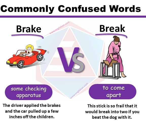 Commonly Confused Words Worksheet PDF with Answers