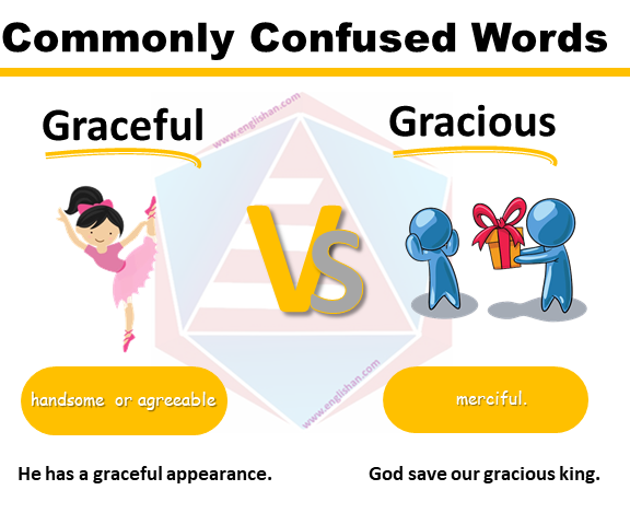 Commonly Confused Words Exercises
