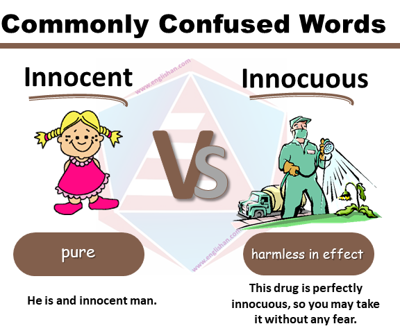 Confusing Words Exercises